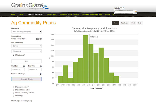 Agricultural Price Guide Tool