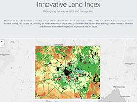 The winning Innovative Land Index (ILI)