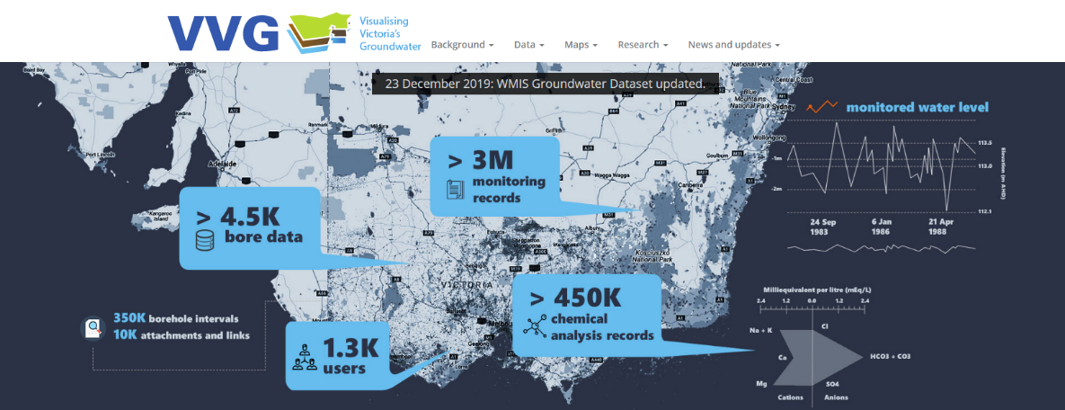 Visualising Victoria�s Groundwater Website