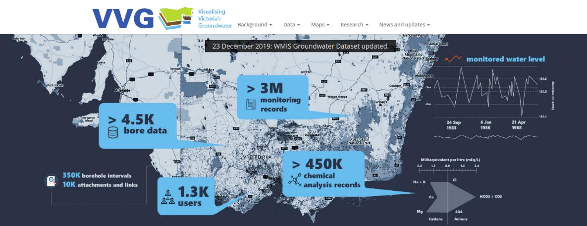 Visualising Victoria�s Groundwater Website