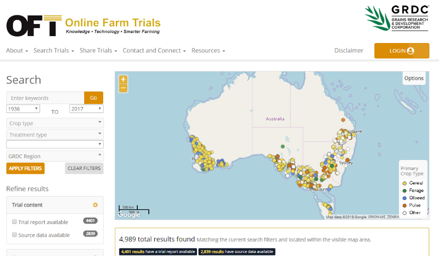 Online Farm Trials